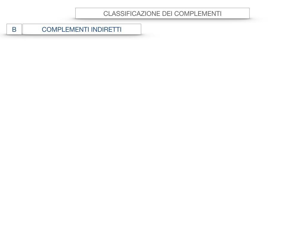 18. I COMPLEMENTI_DIRETTI_COMPLEMENTO OGGETTO_PARTE1_SIMULAZIONE.017