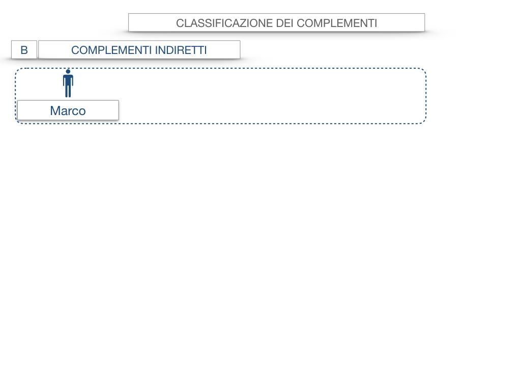 18. I COMPLEMENTI_DIRETTI_COMPLEMENTO OGGETTO_PARTE1_SIMULAZIONE.018