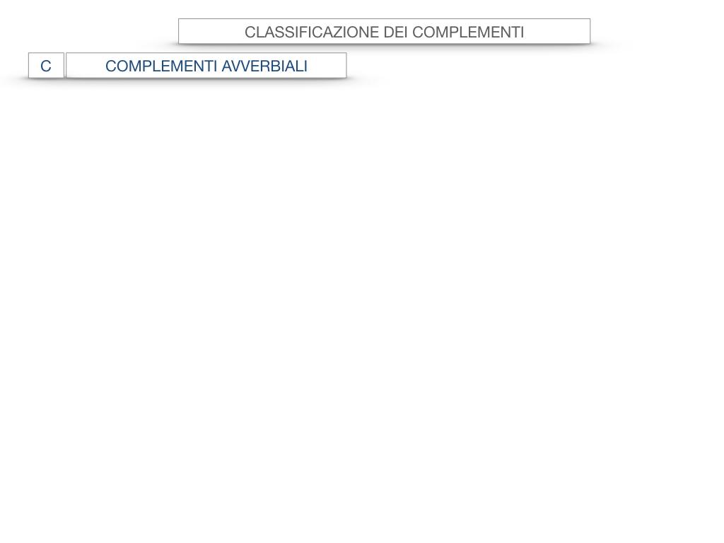 18. I COMPLEMENTI_DIRETTI_COMPLEMENTO OGGETTO_PARTE1_SIMULAZIONE.025