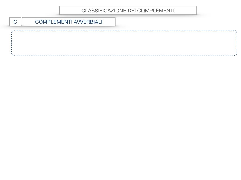 18. I COMPLEMENTI_DIRETTI_COMPLEMENTO OGGETTO_PARTE1_SIMULAZIONE.026