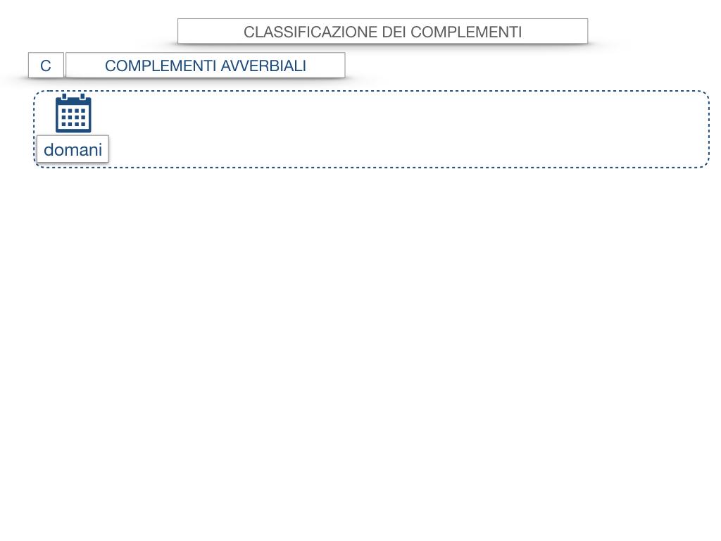 18. I COMPLEMENTI_DIRETTI_COMPLEMENTO OGGETTO_PARTE1_SIMULAZIONE.027