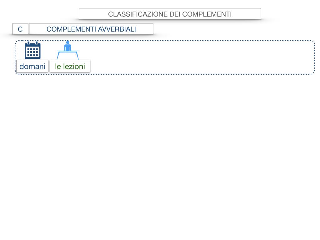 18. I COMPLEMENTI_DIRETTI_COMPLEMENTO OGGETTO_PARTE1_SIMULAZIONE.028
