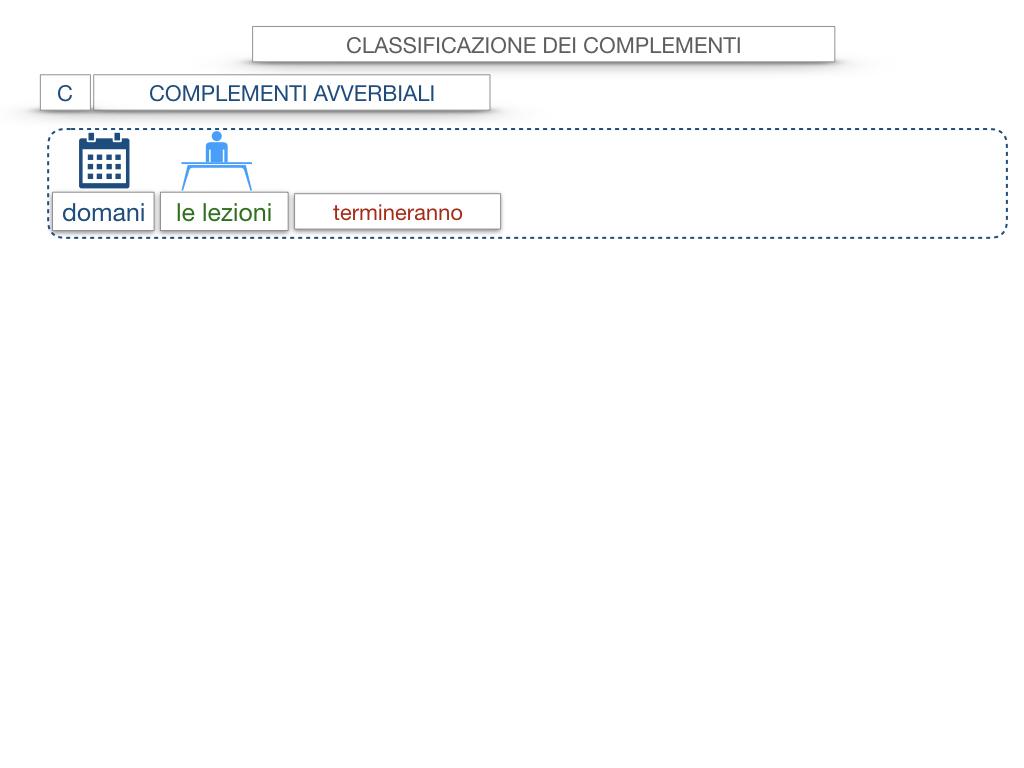 18. I COMPLEMENTI_DIRETTI_COMPLEMENTO OGGETTO_PARTE1_SIMULAZIONE.029