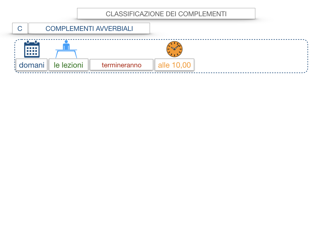 18. I COMPLEMENTI_DIRETTI_COMPLEMENTO OGGETTO_PARTE1_SIMULAZIONE.030