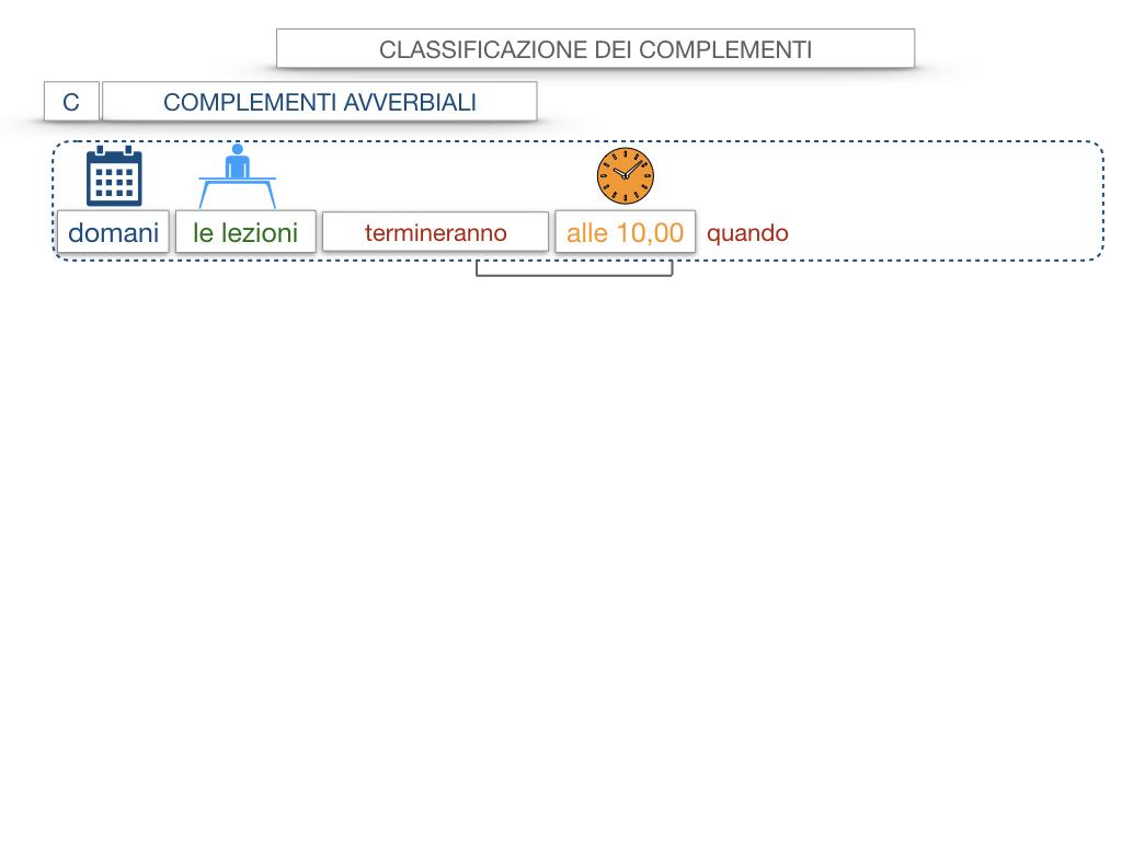 18. I COMPLEMENTI_DIRETTI_COMPLEMENTO OGGETTO_PARTE1_SIMULAZIONE.031
