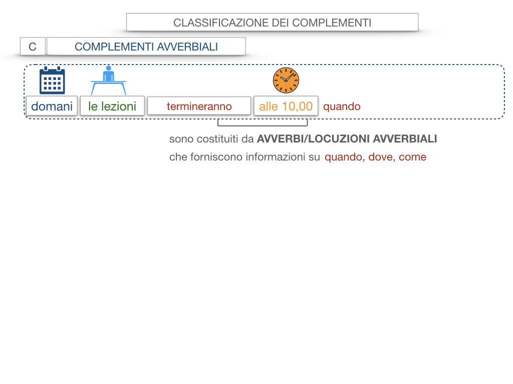 18. I COMPLEMENTI_DIRETTI_COMPLEMENTO OGGETTO_PARTE1_SIMULAZIONE.034