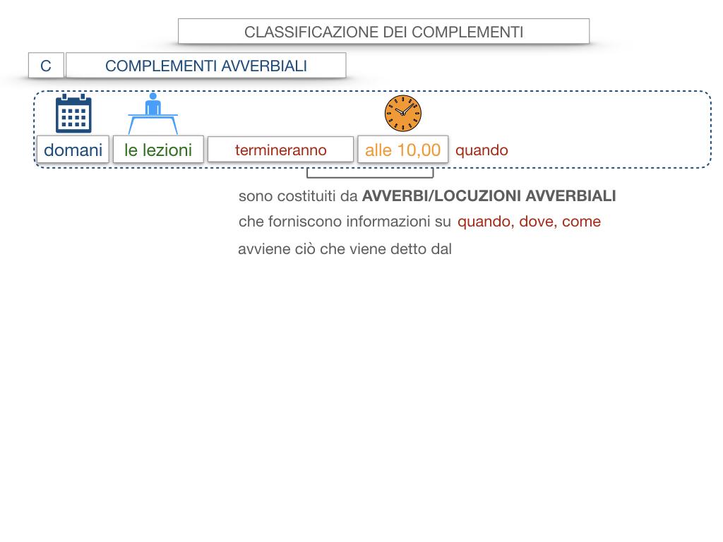 18. I COMPLEMENTI_DIRETTI_COMPLEMENTO OGGETTO_PARTE1_SIMULAZIONE.035