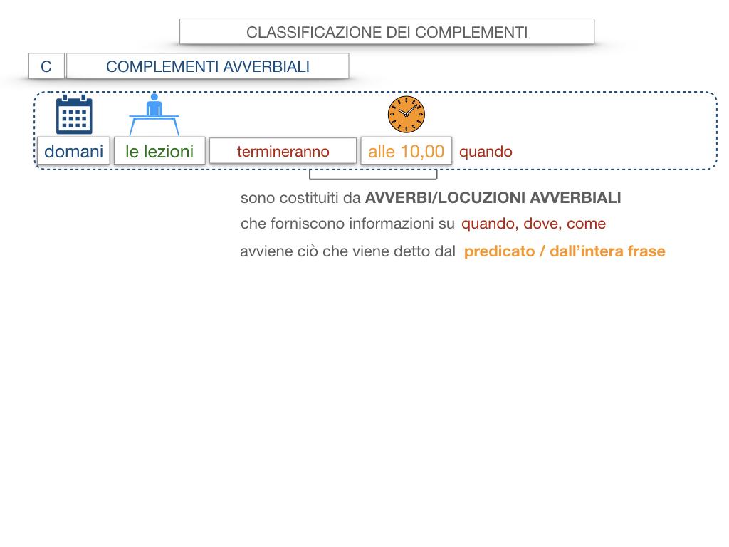 18. I COMPLEMENTI_DIRETTI_COMPLEMENTO OGGETTO_PARTE1_SIMULAZIONE.036