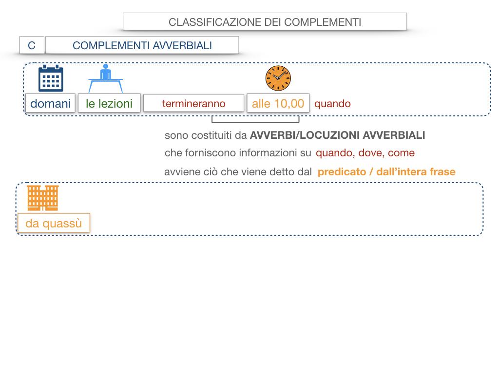 18. I COMPLEMENTI_DIRETTI_COMPLEMENTO OGGETTO_PARTE1_SIMULAZIONE.037