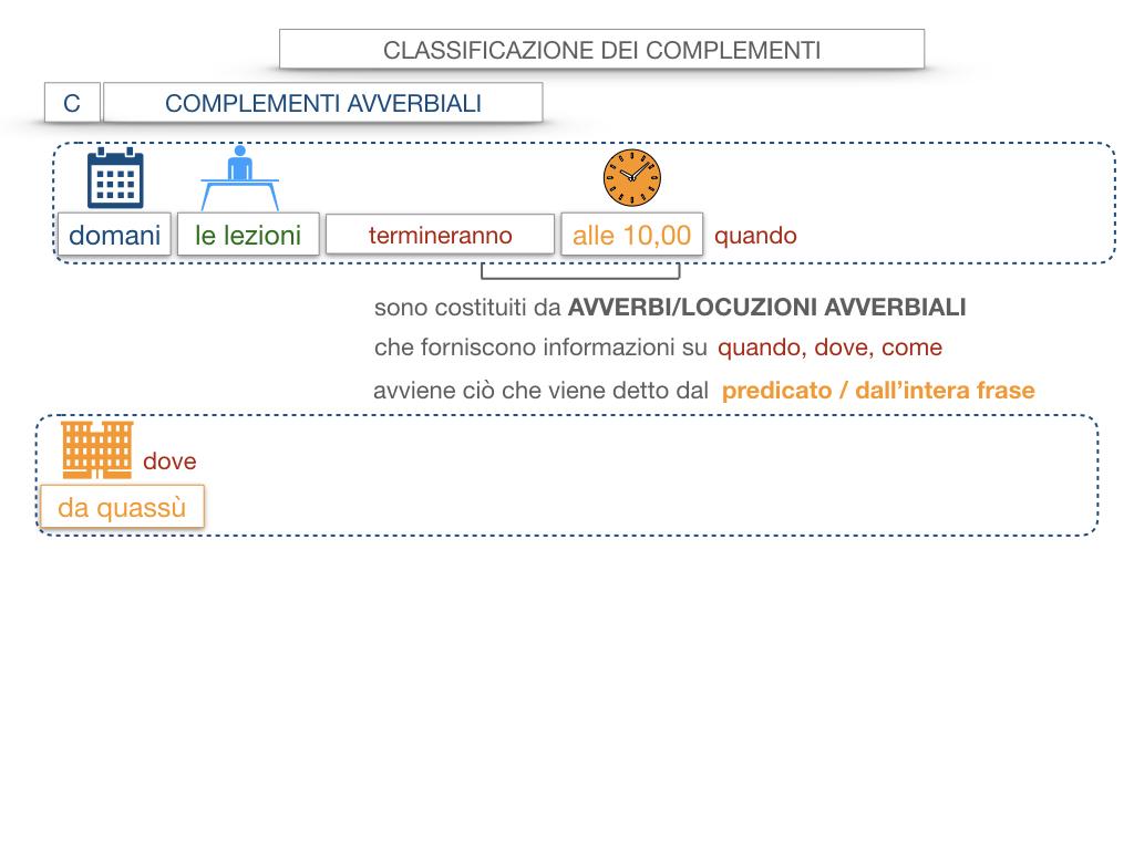 18. I COMPLEMENTI_DIRETTI_COMPLEMENTO OGGETTO_PARTE1_SIMULAZIONE.038