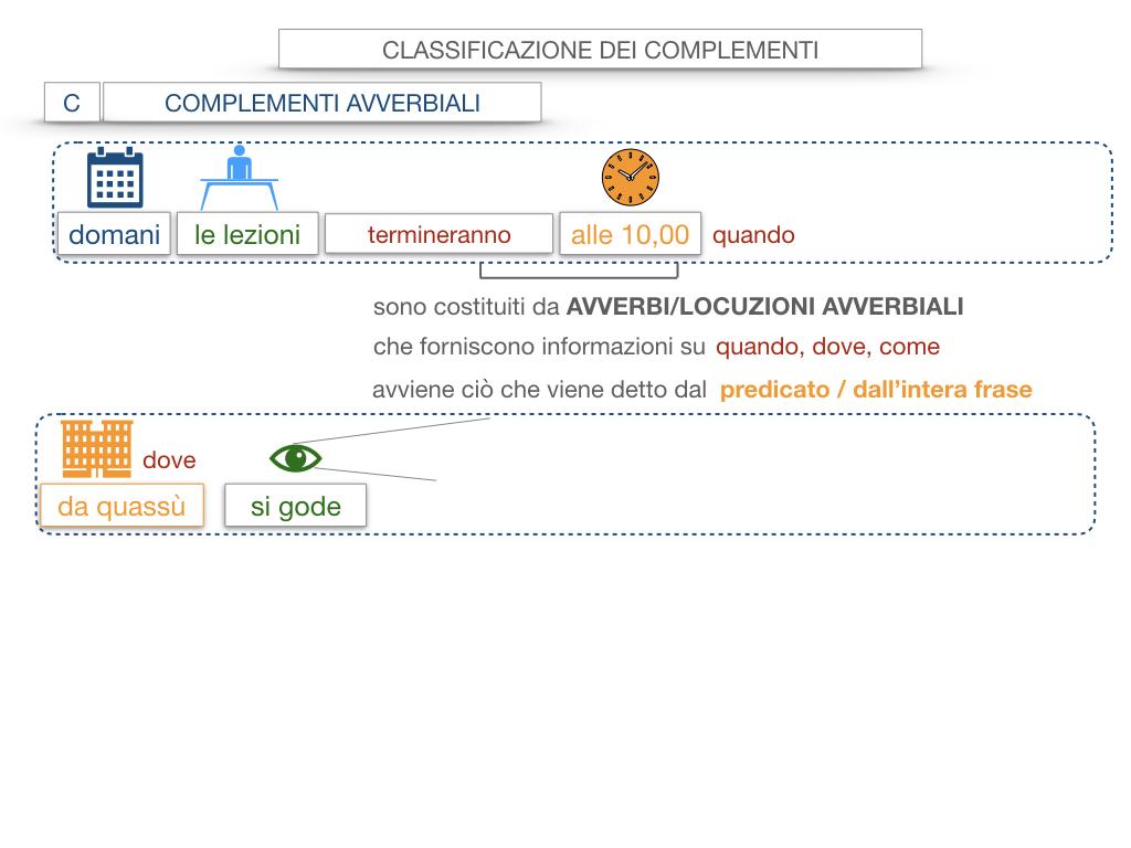 18. I COMPLEMENTI_DIRETTI_COMPLEMENTO OGGETTO_PARTE1_SIMULAZIONE.039