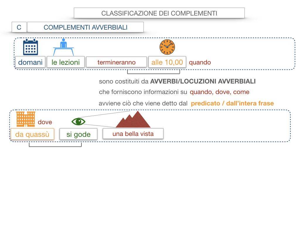 18. I COMPLEMENTI_DIRETTI_COMPLEMENTO OGGETTO_PARTE1_SIMULAZIONE.041