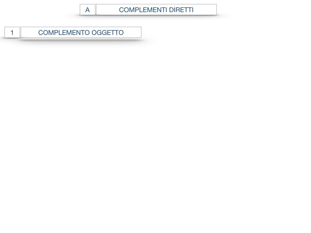 18. I COMPLEMENTI_DIRETTI_COMPLEMENTO OGGETTO_PARTE1_SIMULAZIONE.046