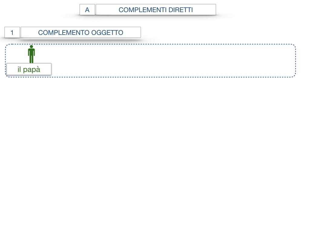 18. I COMPLEMENTI_DIRETTI_COMPLEMENTO OGGETTO_PARTE1_SIMULAZIONE.047