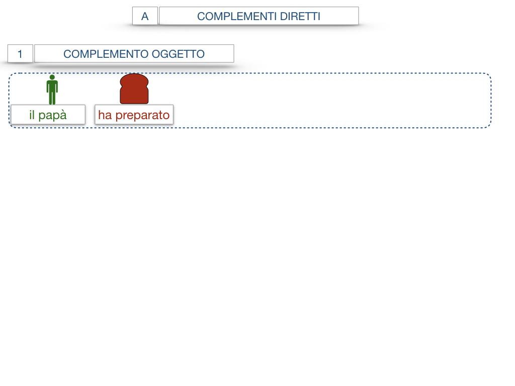 18. I COMPLEMENTI_DIRETTI_COMPLEMENTO OGGETTO_PARTE1_SIMULAZIONE.048
