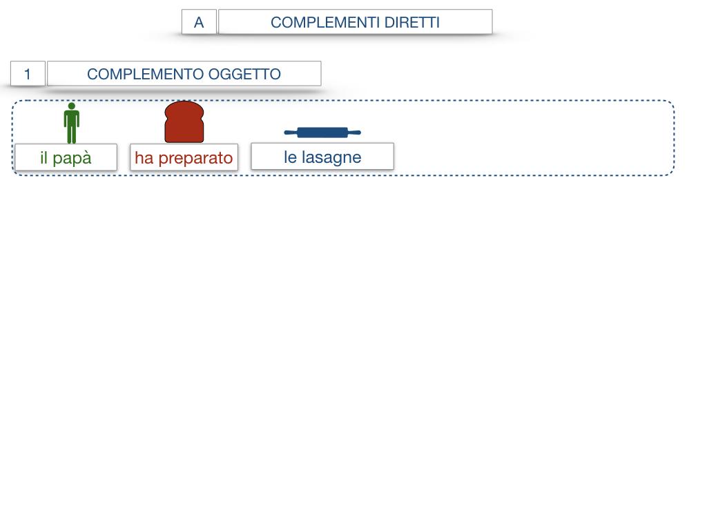 18. I COMPLEMENTI_DIRETTI_COMPLEMENTO OGGETTO_PARTE1_SIMULAZIONE.049