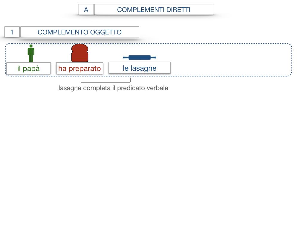 18. I COMPLEMENTI_DIRETTI_COMPLEMENTO OGGETTO_PARTE1_SIMULAZIONE.050