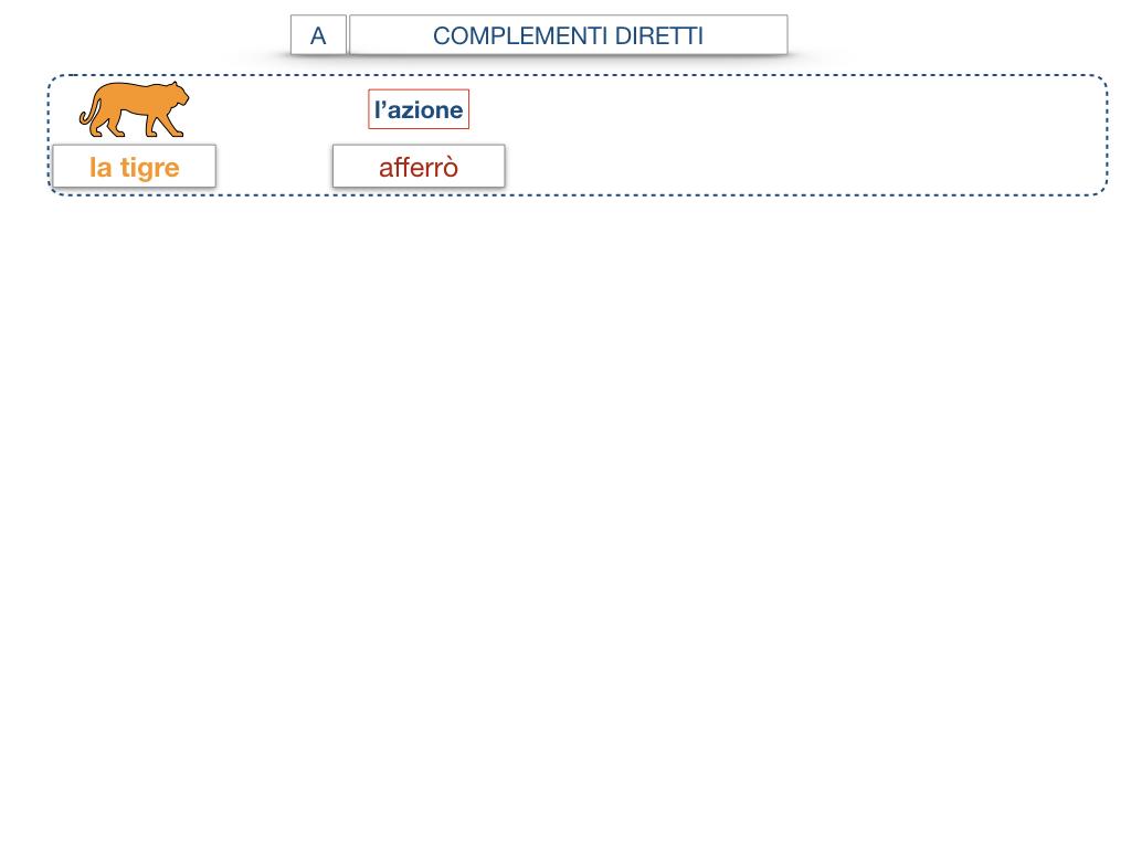 18. I COMPLEMENTI_DIRETTI_COMPLEMENTO OGGETTO_PARTE1_SIMULAZIONE.067