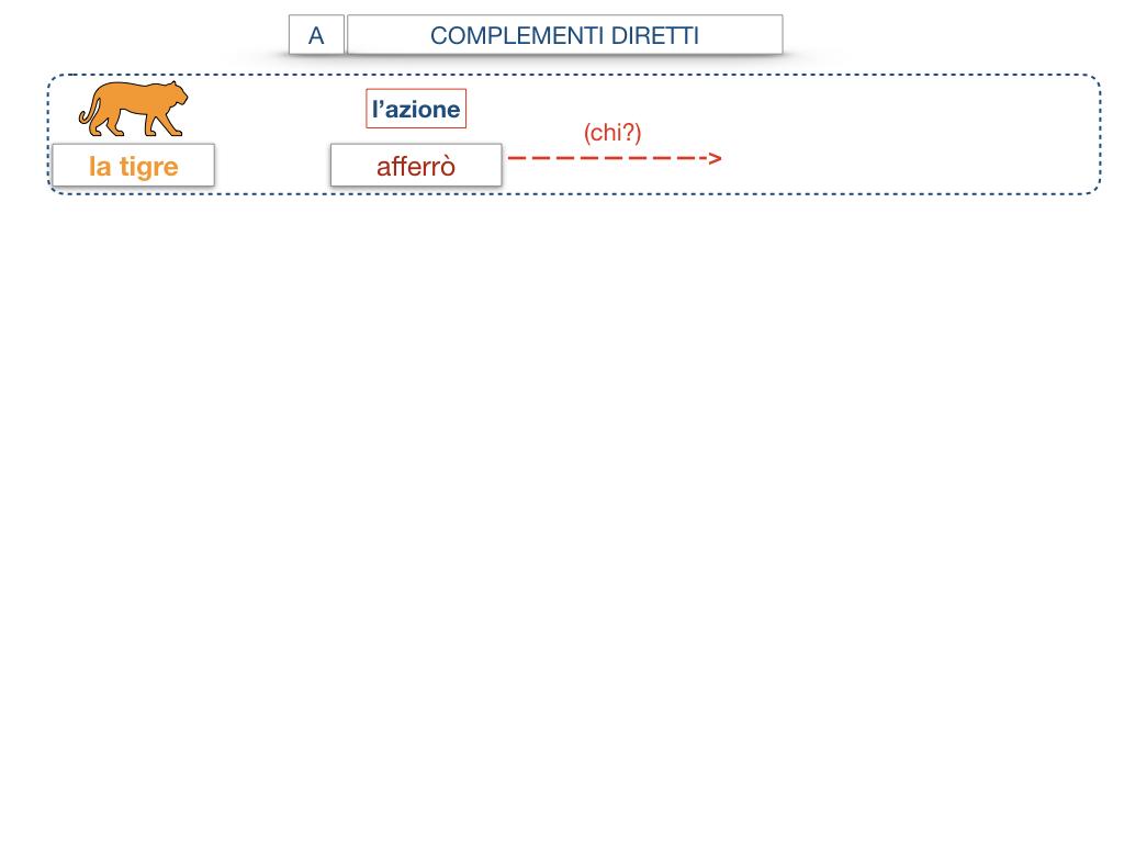 18. I COMPLEMENTI_DIRETTI_COMPLEMENTO OGGETTO_PARTE1_SIMULAZIONE.068