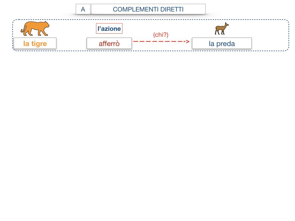18. I COMPLEMENTI_DIRETTI_COMPLEMENTO OGGETTO_PARTE1_SIMULAZIONE.069