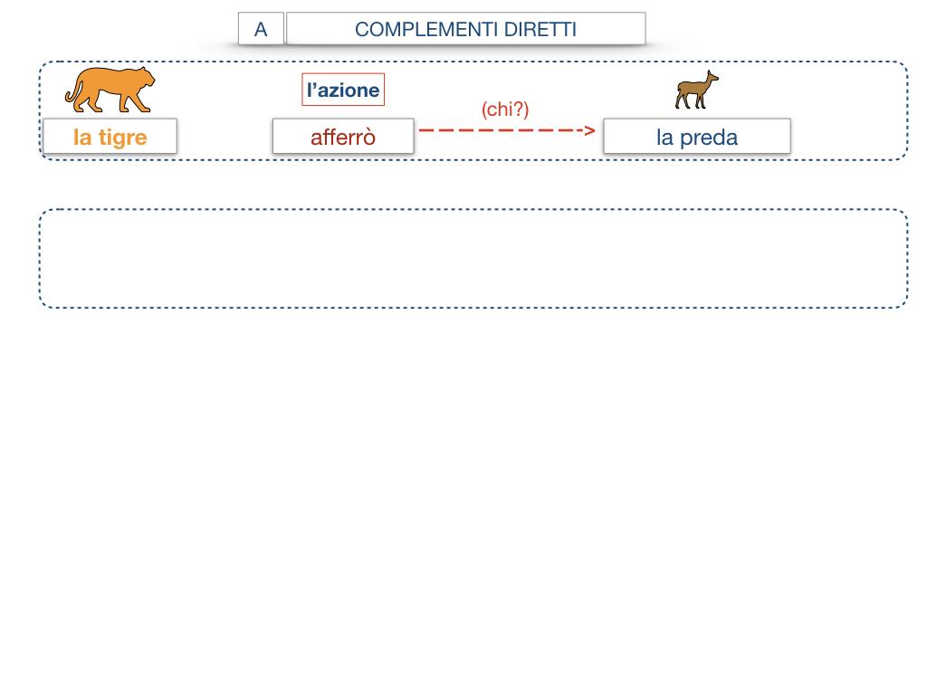 18. I COMPLEMENTI_DIRETTI_COMPLEMENTO OGGETTO_PARTE1_SIMULAZIONE.070
