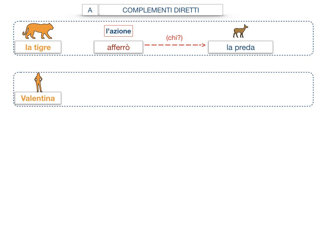 18. I COMPLEMENTI_DIRETTI_COMPLEMENTO OGGETTO_PARTE1_SIMULAZIONE.071