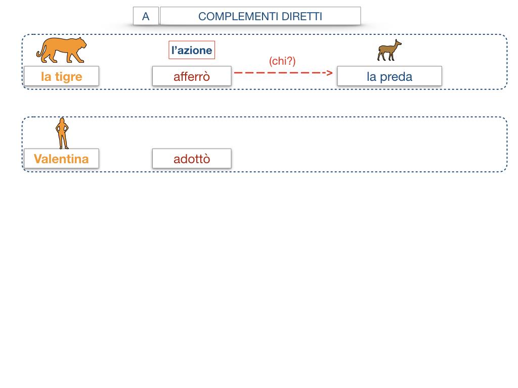 18. I COMPLEMENTI_DIRETTI_COMPLEMENTO OGGETTO_PARTE1_SIMULAZIONE.072