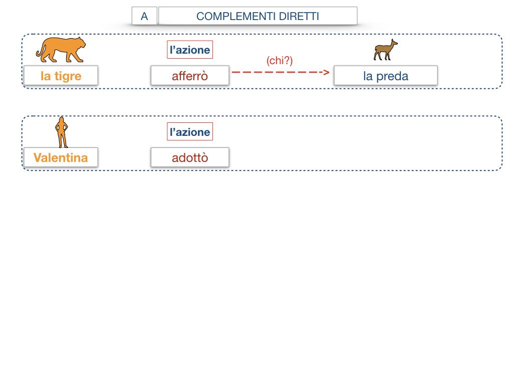 18. I COMPLEMENTI_DIRETTI_COMPLEMENTO OGGETTO_PARTE1_SIMULAZIONE.073