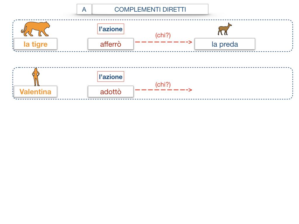 18. I COMPLEMENTI_DIRETTI_COMPLEMENTO OGGETTO_PARTE1_SIMULAZIONE.074