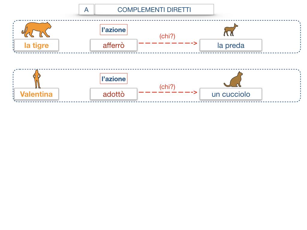 18. I COMPLEMENTI_DIRETTI_COMPLEMENTO OGGETTO_PARTE1_SIMULAZIONE.075