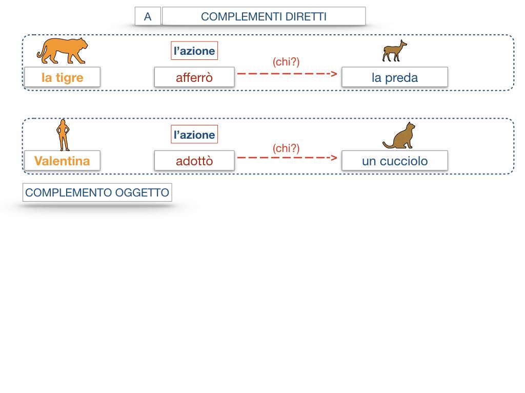 18. I COMPLEMENTI_DIRETTI_COMPLEMENTO OGGETTO_PARTE1_SIMULAZIONE.076