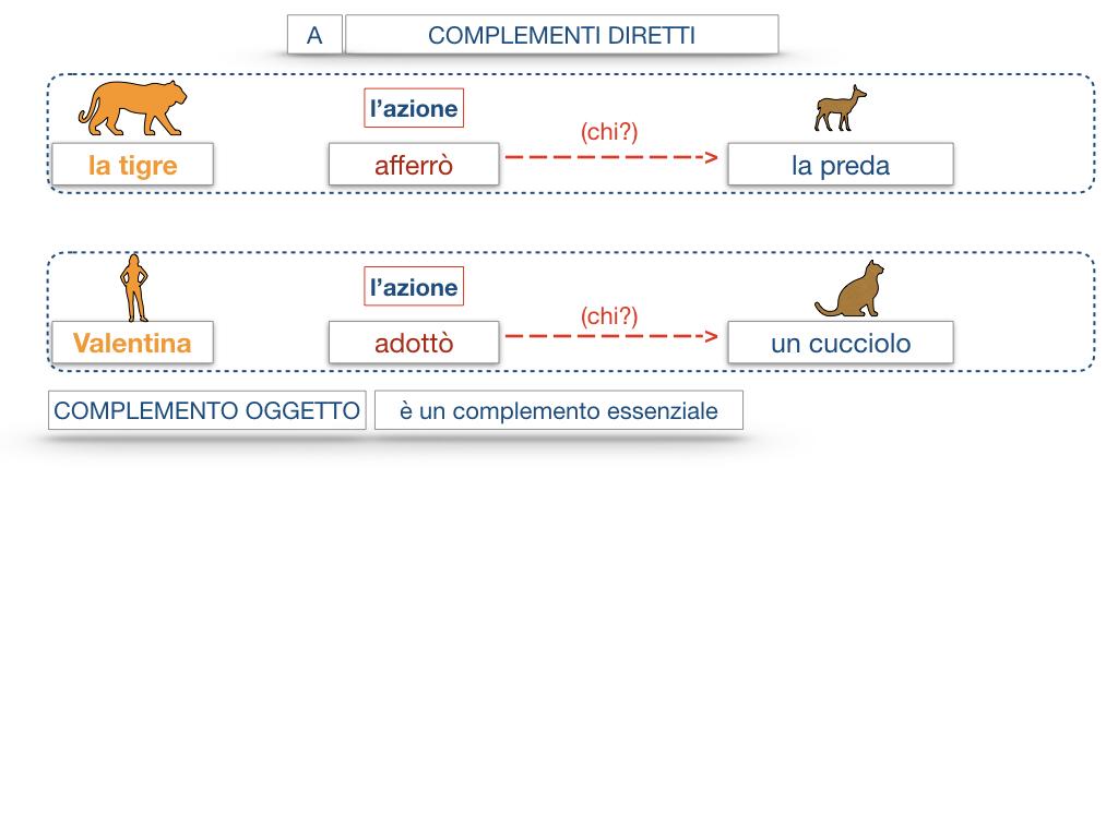 18. I COMPLEMENTI_DIRETTI_COMPLEMENTO OGGETTO_PARTE1_SIMULAZIONE.077