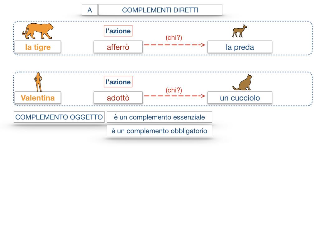 18. I COMPLEMENTI_DIRETTI_COMPLEMENTO OGGETTO_PARTE1_SIMULAZIONE.078