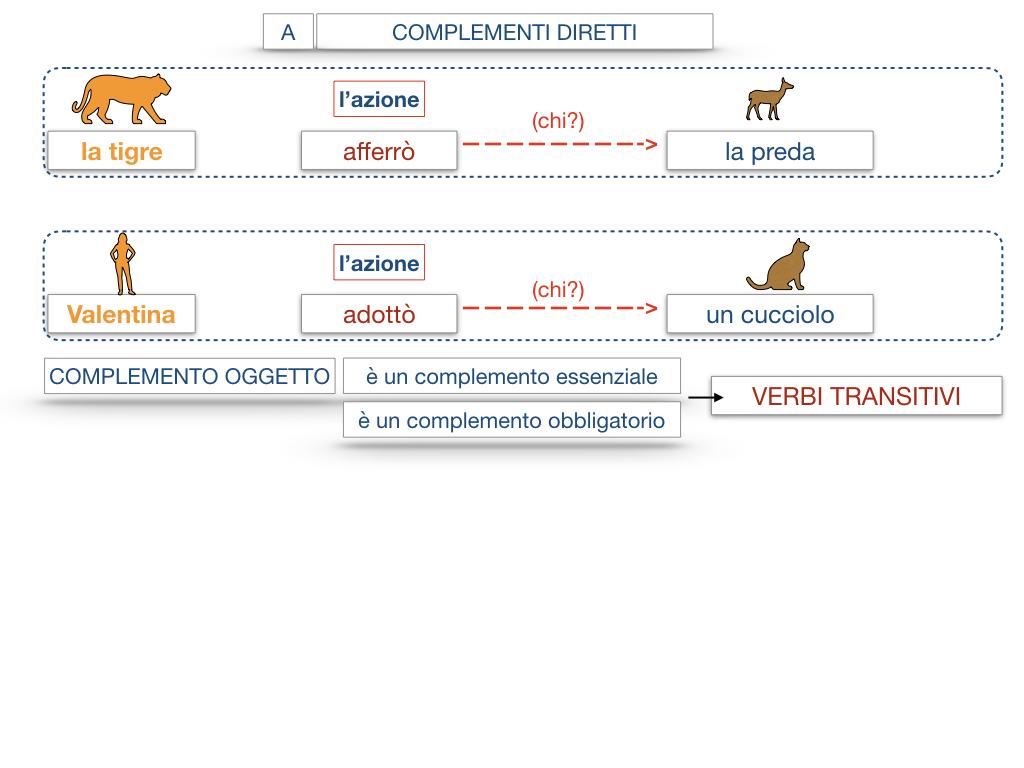 18. I COMPLEMENTI_DIRETTI_COMPLEMENTO OGGETTO_PARTE1_SIMULAZIONE.079