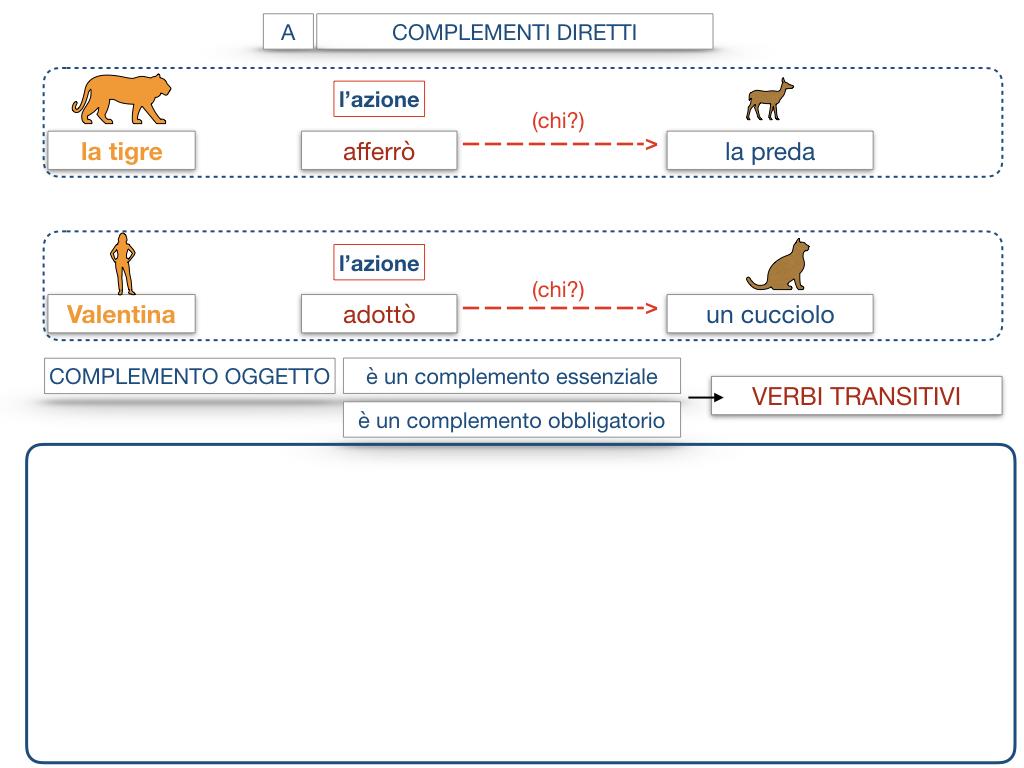 18. I COMPLEMENTI_DIRETTI_COMPLEMENTO OGGETTO_PARTE1_SIMULAZIONE.080