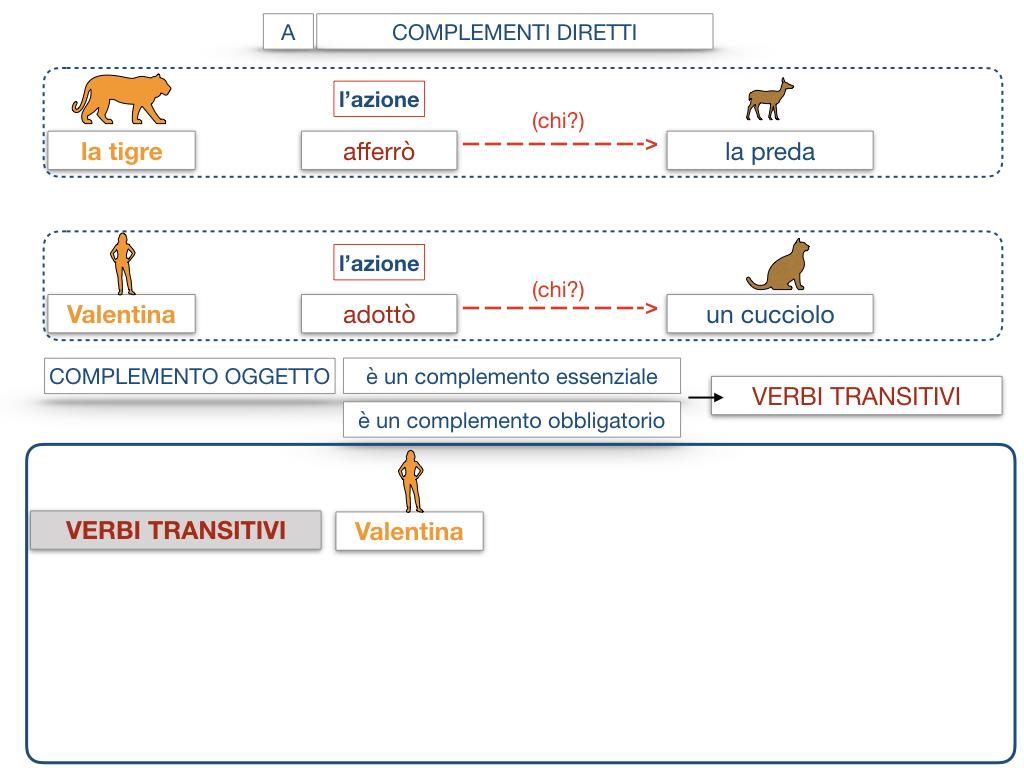 18. I COMPLEMENTI_DIRETTI_COMPLEMENTO OGGETTO_PARTE1_SIMULAZIONE.082