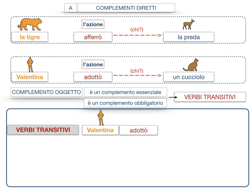 18. I COMPLEMENTI_DIRETTI_COMPLEMENTO OGGETTO_PARTE1_SIMULAZIONE.083
