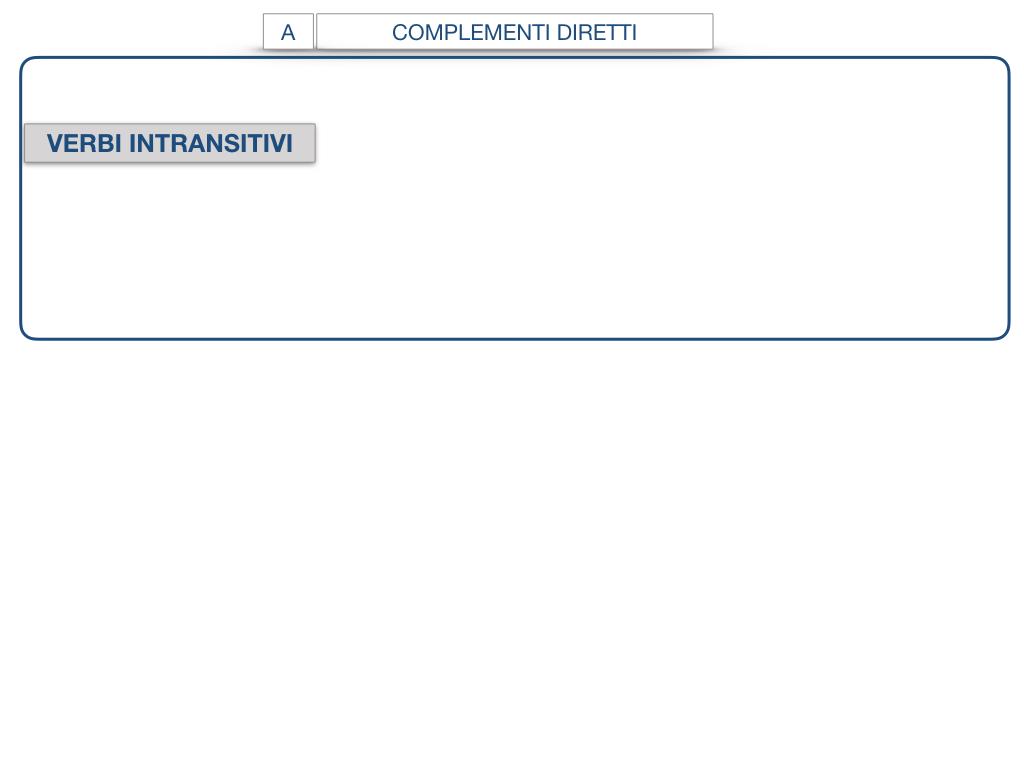 18. I COMPLEMENTI_DIRETTI_COMPLEMENTO OGGETTO_PARTE1_SIMULAZIONE.094