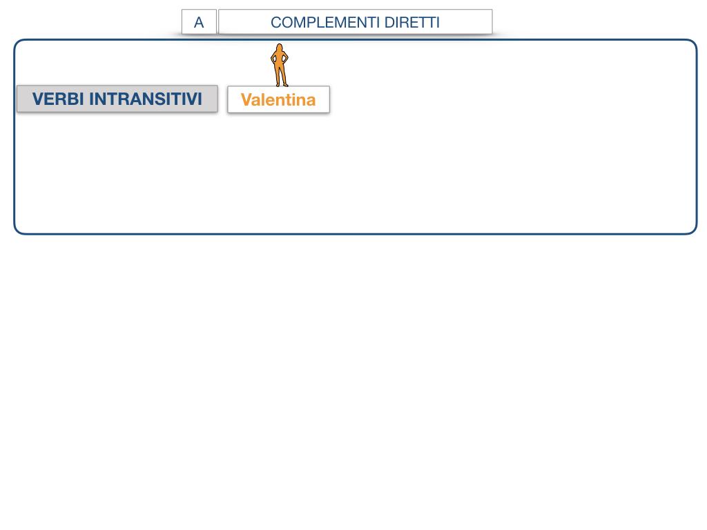 18. I COMPLEMENTI_DIRETTI_COMPLEMENTO OGGETTO_PARTE1_SIMULAZIONE.095