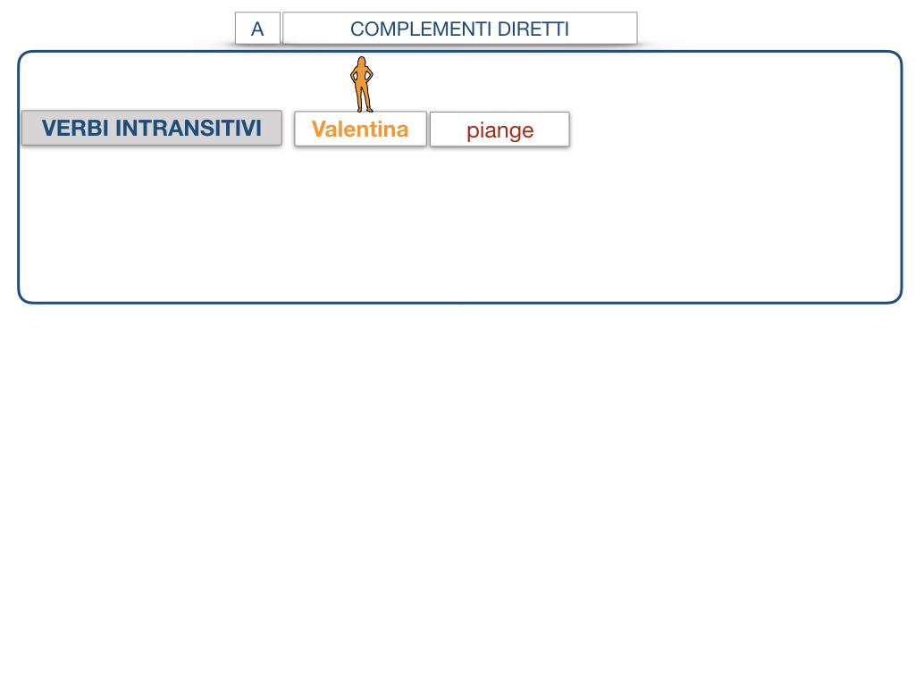 18. I COMPLEMENTI_DIRETTI_COMPLEMENTO OGGETTO_PARTE1_SIMULAZIONE.096