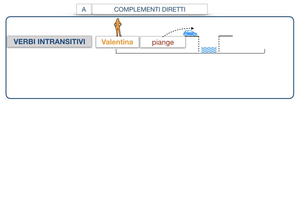 18. I COMPLEMENTI_DIRETTI_COMPLEMENTO OGGETTO_PARTE1_SIMULAZIONE.097