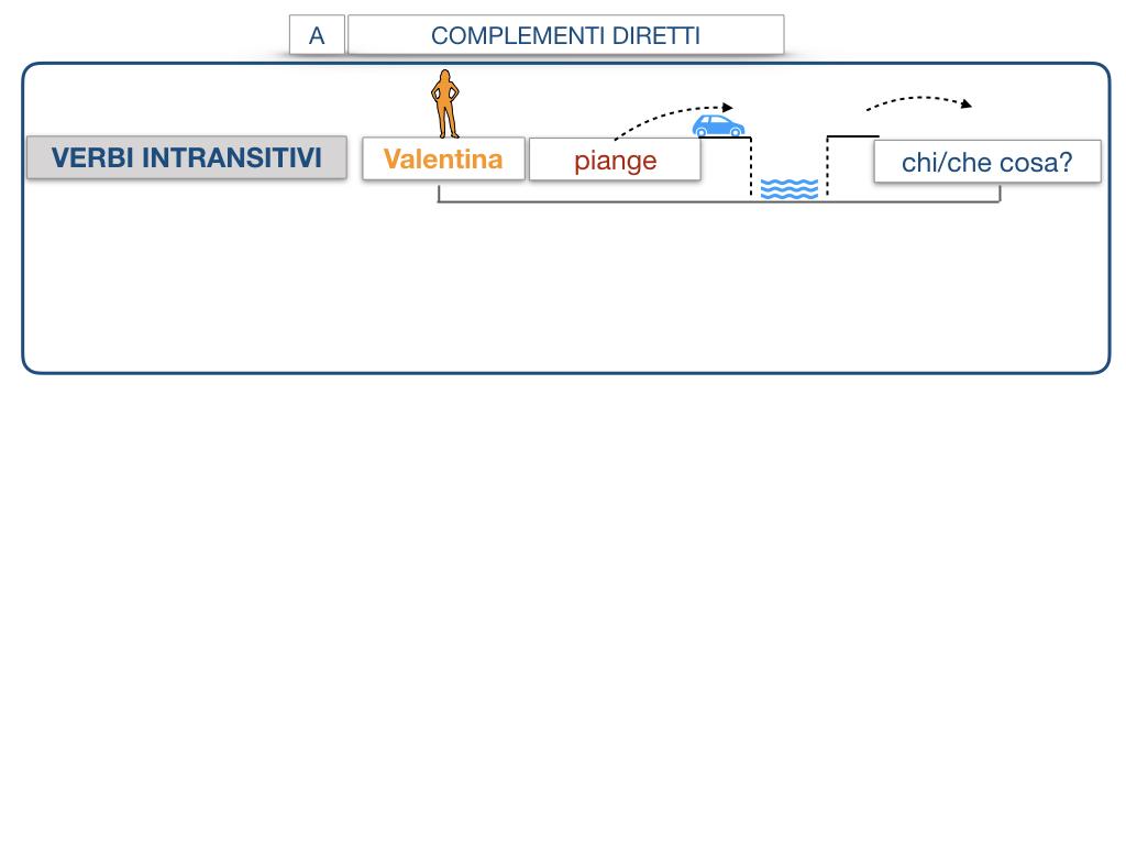 18. I COMPLEMENTI_DIRETTI_COMPLEMENTO OGGETTO_PARTE1_SIMULAZIONE.098