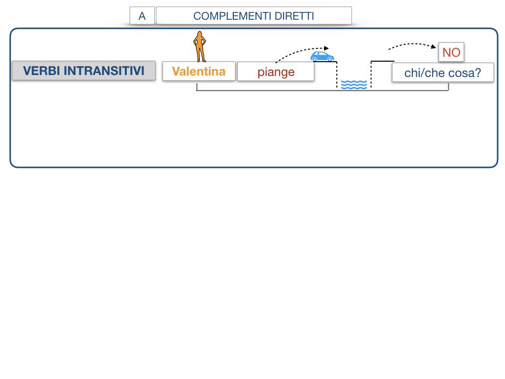 18. I COMPLEMENTI_DIRETTI_COMPLEMENTO OGGETTO_PARTE1_SIMULAZIONE.099