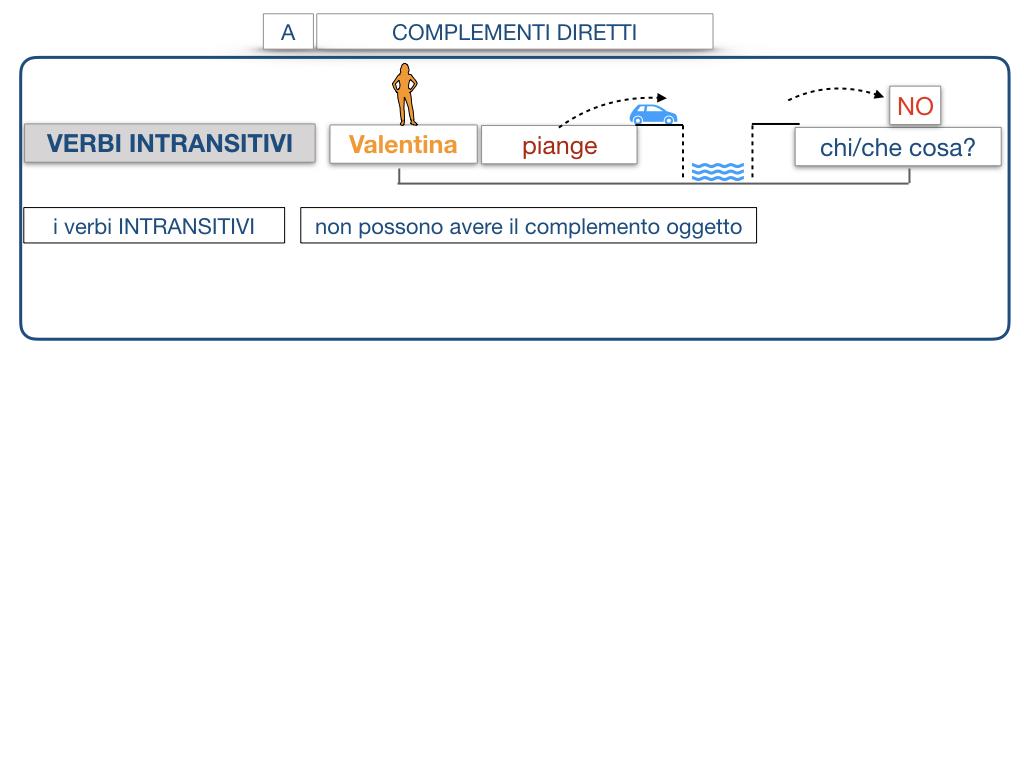18. I COMPLEMENTI_DIRETTI_COMPLEMENTO OGGETTO_PARTE1_SIMULAZIONE.101