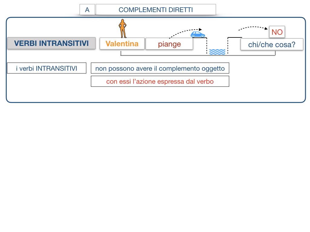 18. I COMPLEMENTI_DIRETTI_COMPLEMENTO OGGETTO_PARTE1_SIMULAZIONE.102