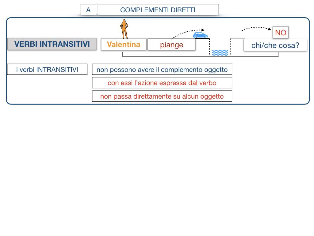 18. I COMPLEMENTI_DIRETTI_COMPLEMENTO OGGETTO_PARTE1_SIMULAZIONE.103