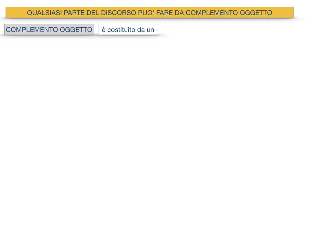 18_BIS. COMPLEMENTO OGGETTO PARTE 2 COMPLEMENTO OGGETTO PARTITIVO_SIMULAZIONE .005