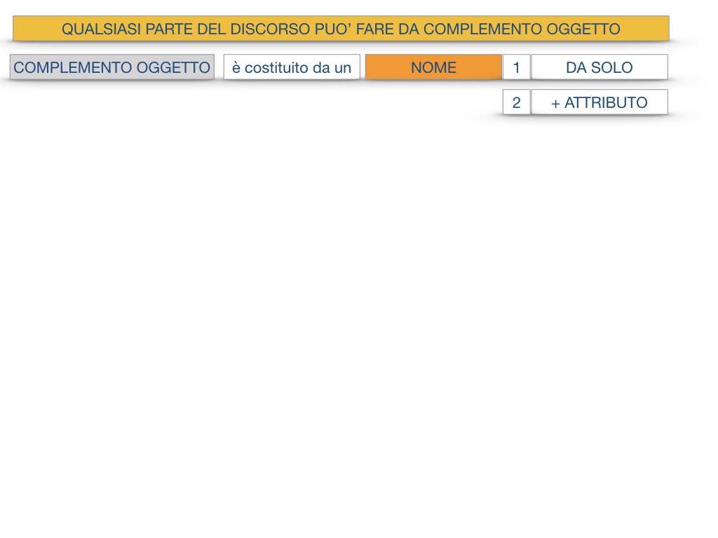 18_BIS. COMPLEMENTO OGGETTO PARTE 2 COMPLEMENTO OGGETTO PARTITIVO_SIMULAZIONE .008