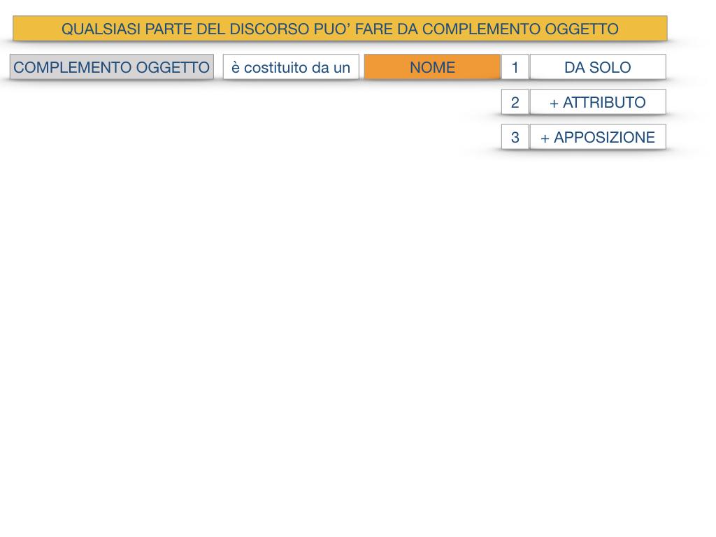 18_BIS. COMPLEMENTO OGGETTO PARTE 2 COMPLEMENTO OGGETTO PARTITIVO_SIMULAZIONE .009