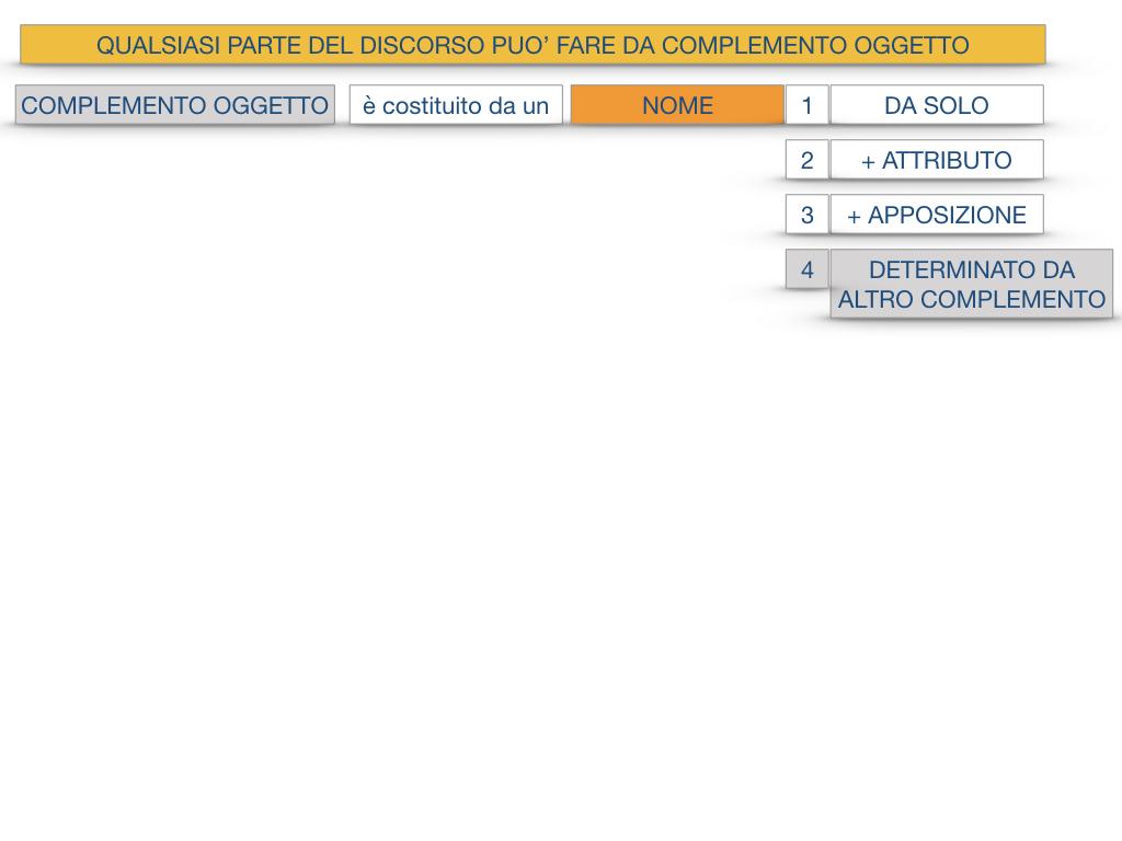 18_BIS. COMPLEMENTO OGGETTO PARTE 2 COMPLEMENTO OGGETTO PARTITIVO_SIMULAZIONE .010